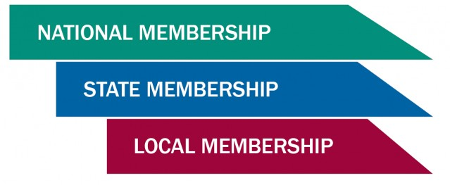 Tripartite Membership Website Image